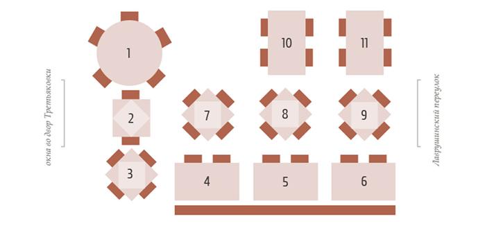 Схема рассадки малого зала
